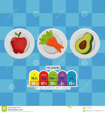 Fruits And Vegetables Group With Nutrition Facts Stock