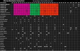 Meyer Mouthpiece Chart 3 Meyer V Meyer Alto Saxophone Mouthpiece Comparison Test