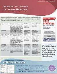 21 words to never include in your curricullum vitae cv resume