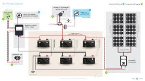 solar panel wiring diagram for motorhome wiring diagram installing solar panels alfa see ya motorhome those young guys