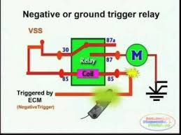 switches, relays and wiring diagrams 2 youtube 2 Pin Relay Wiring Diagram 2 Pin Relay Wiring Diagram #16 2 pin relay wiring diagram