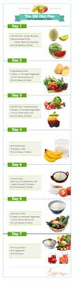 Gm Diet Vegetarian Chart Gm Diet How To Lose Weight In 7 Days Visual Ly