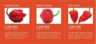 Trinidad Scorpion Scoville Chart Mahoneys Garden Center Hot Peppers