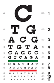 Eye Chart With Dna Bases