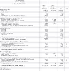 sample balance sheet for non profit non profit balance sheet template and fasb issues long awaited