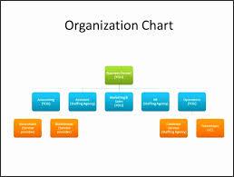 10 Business Organizational Chart Template Sampletemplatess