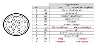 nato trailer wiring diagram nato discover your wiring diagram 12 pin trailer plug wiring diagram the wiring