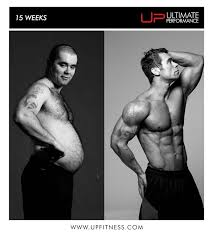 Fat Loss For Men Ultimate Performance Amsterdam