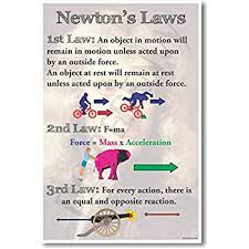 Physics Chart Paper Posterenvy Newtons Laws New Classroom Physics Science Poster