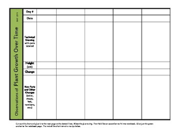 Plant Growth Observation Chart Plant Growth Data Chart