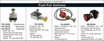 welcome to ctw industrial and transportation parts distributor push pull switches