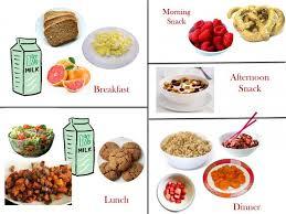1800 Calorie Diabetic Diet Plan Friday Healthy Diet