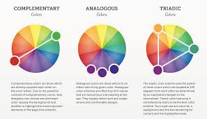 Color Contrast Combination Chart 16 Great Website Color Palettes To Increase Engagement 2019