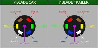 trailer wiring diagrams 4 way plug end flat inside 7 diagram 7 pin round trailer wiring diagram at 7 Way Semi Trailer Plug Wiring Diagram