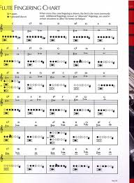 Flute Finger Chart All Notes Fingering Charts The Flute
