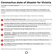 There have been some changes to metropolitan melbourne's tough coronavirus restrictions. The Conversation On Twitter Metropolitan Melbourne Will Move To Stage 4 Restrictions From 6pm Aest Tonight As New Cases Of Covid 19 Continue To Rise But What Are The New Restrictions And Will
