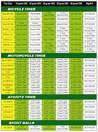 Complete Inner Tube Size Guide Tyre Pressures Conversion
