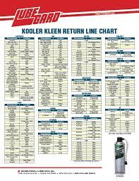 Kooler Kleen Transmission Cooler Line Flush Solvent