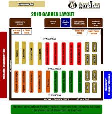 The 2018 Garden Plan Creating A Garden Paradise Filled