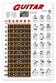 Guitar Chord Notes Chart Guitar Chord Wall Chart Fretboard Instructional Poster Beginner Chords Notes