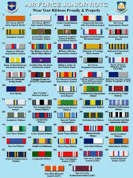 Af Medals Chart 18 Particular Us Navy Ribbon Chart