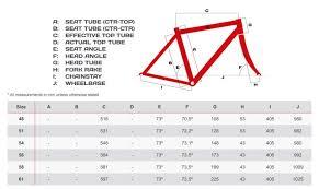 Cervelo S5 Size Chart Cervelo Frame Size Jidiframe Co