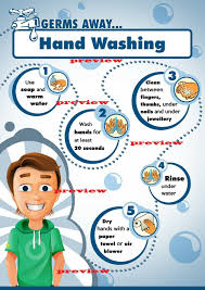 Germs Away Hand Wash Poster Kids How To Hand Wash Chart Cartoon Laminated