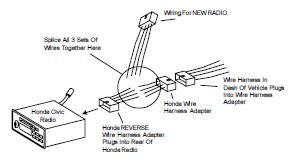 96 honda civic radio wiring diagram 96 Honda Civic Stereo Wiring Diagram 1998 honda civic dx radio wiring diagram wiring diagram and hernes 1996 honda civic stereo wiring diagram