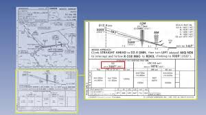 Jeppesen Climb Gradient Chart Atpl Training Flight Planning 30 Arrivals And Departures Use Of Terminal Charts