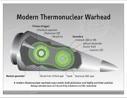 Image result for The thermonuclear weapon