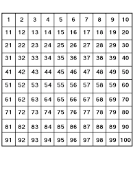Small Hundreds Chart Printable 49 Logical Big Hundreds Chart