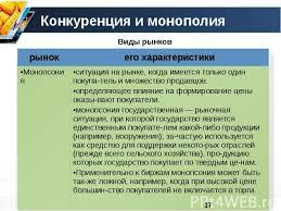 Курсовая Экономическая теория Конкуренция и монополия Курсовая работа по теме монополия и конкуренция