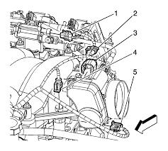 Engine harness connection to etc 2005 ls4 w pontiac