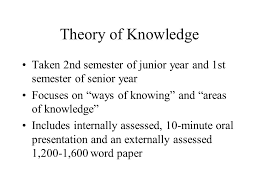 overview of the ib program and honor code extended essay  4 theory