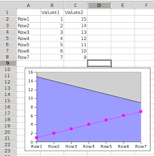 Types Of Charts In Openoffice Calc Is It Possible To Create A Combination Line And Area Chart