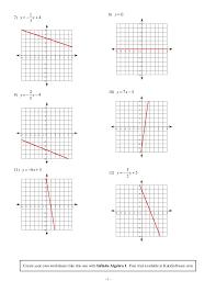 graph linear equations worksheet kuta tessshlo