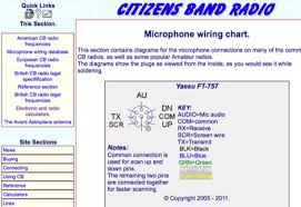 microphone wiring diagrams resource detail the dxzone com microphone wiring diagrams