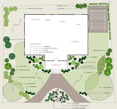 Small Picture Markcastroco Free Garden Design Software Smartdraw Landscape