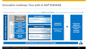 Sap Data Migration Strategy Data Services Architecture Sap 58 60