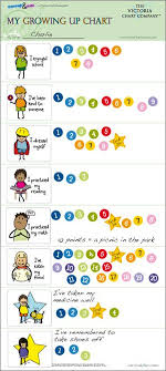 My Growing Up Chart Pin On Toddlers