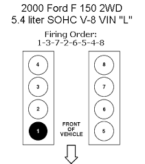 could you provide a diagram for the firing order for a l could you provide a diagram for the firing order for a 5 4l