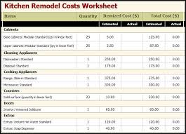 Kitchen Remodeling Pricing Kitchen Remodel Estimator To Set Your Budget Modern Kitchens