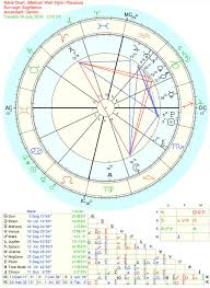 Usher Natal Chart My Birth Chart