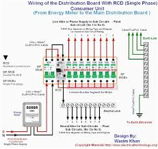 house fuse box wiring diagram ansis me how to wire a fuse box in a garage at Fuse Box Wiring