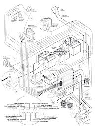 club car battery wiring diagram 48 volt various information and Electric Golf Cart Battery Diagram wiring diagram for ez go golf cart electric unique excellent diagram underside car ideas wiring diagram