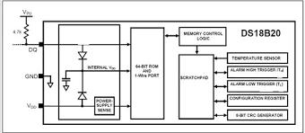 ds18b20 1 wire digital thermometer module itead wiki im120710012 5 jpg