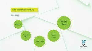Mrs Mclimanss Music Class By Shannon Mclimans On Prezi Next
