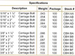 Carriage Bolt Sizes Chart Chain Link Parts Burlycorp Com