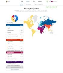 23andme Expands Ancestry Composition With Another 120 Regions