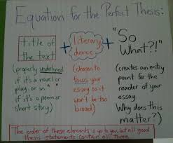 best thesis statement images teaching writing it can be modified to meet the needs of any grade level too just